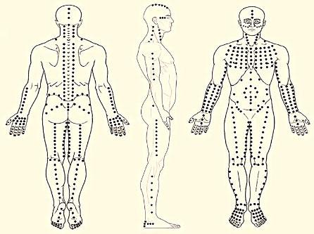 punti corpo massaggio shiatsu