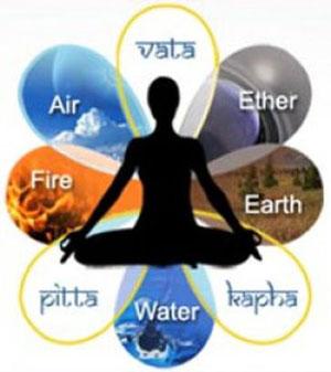 elementi massaggio ayurvedico